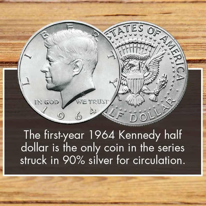 John F Kennedy Half Dollar Collector Set 2158 001 4 4